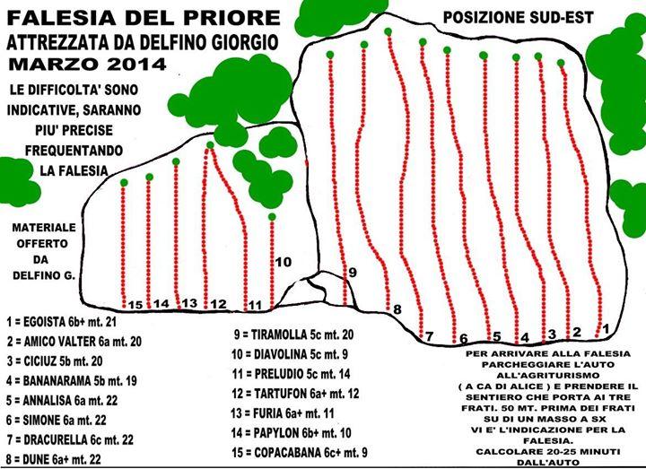 Falesia-priore-scheda-finalebythomas